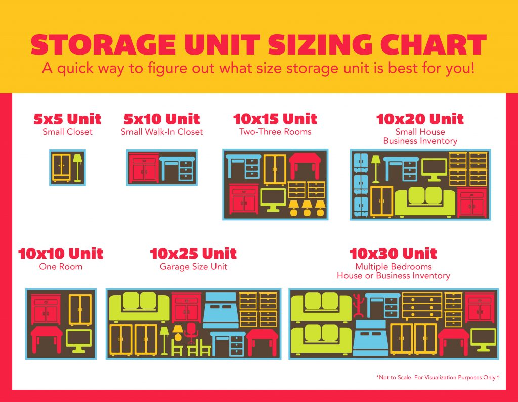 storage unit size chart